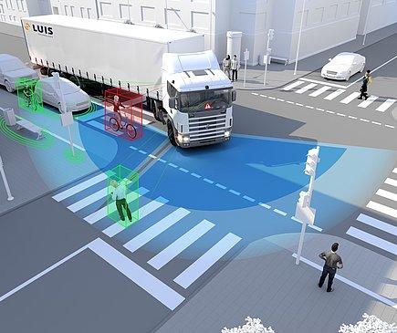 Grafische Darstellung einer Rechtsabbiegesituation im Straßenverkehr